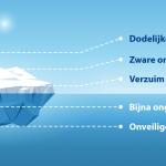 Disc IJsbergtheorie