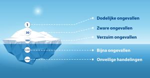 Disc_Blog_ijsberg